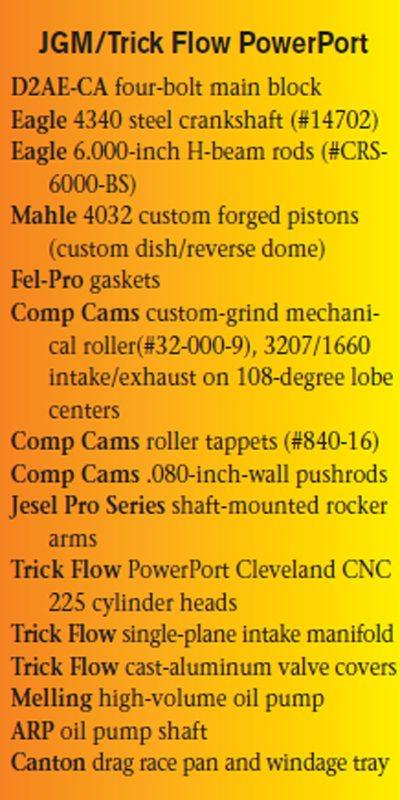 Ford 351 Cleveland Power Build: 600 Horsepower 000