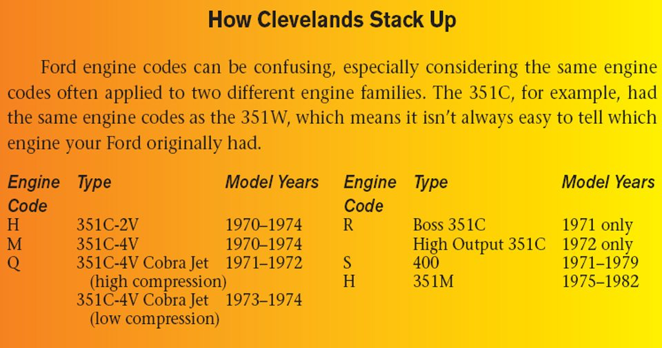 Introduction to Ford 351 Cleveland Engines: Performance Guide 003