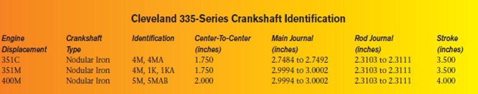 Ford 351 Cleveland Engines: Crankshaft Guide 00