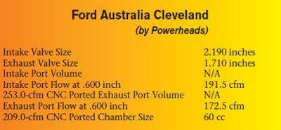 Ford 351 Cleveland Engine Cylinder Head Sources 12