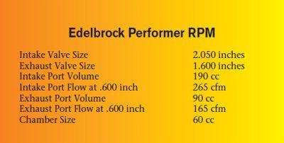 Ford 351 Cleveland Engine Cylinder Head Sources 14