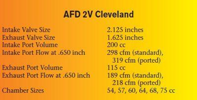 Ford 351 Cleveland Engine Cylinder Head Sources 19