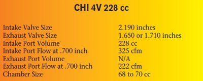 Ford 351 Cleveland Engine Cylinder Head Sources 7