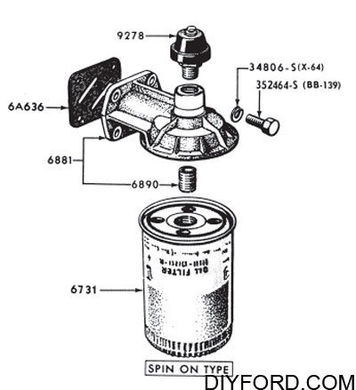 Oiling System Interchange for Big-Block Ford Engines 1