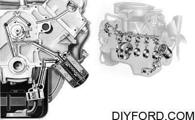 Oiling System Interchange for Big-Block Ford Engines 6