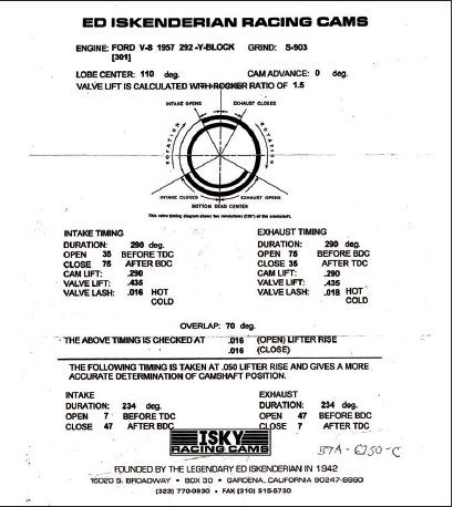 This specification sheet provided with one of the Iskenderian camshafts shows that it is ground to match the Ford B7A-6250-C high-performance cam. Lift is listed at .435 and duration at 290 degrees, and the cam is ground on a 110-degree centerline. (Illustration Courtesy Isky Racing Cams)
