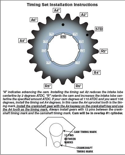 Even though the quality of this image is a little suspect, the quality of the information that Rollmaster provides with their multi-indexed lower gear kit is quite helpful.