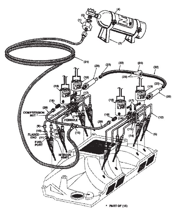 This is a typical port-injected nitrous setup from NOS.