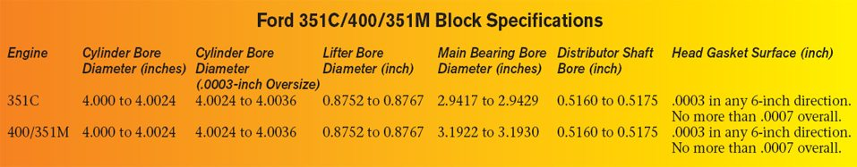 Ford 351 Cleveland Engines: Block Identification Guide 00