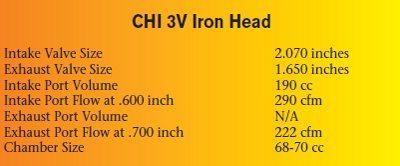 Ford 351 Cleveland Engine Cylinder Head Sources 1