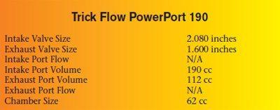 Ford 351 Cleveland Engine Cylinder Head Sources 16