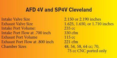 Ford 351 Cleveland Engine Cylinder Head Sources 18