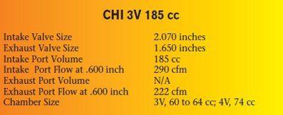 Ford 351 Cleveland Engine Cylinder Head Sources 3