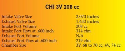 Ford 351 Cleveland Engine Cylinder Head Sources 4