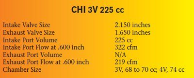 Ford 351 Cleveland Engine Cylinder Head Sources 5