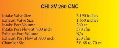 Ford 351 Cleveland Engine Cylinder Head Sources 6