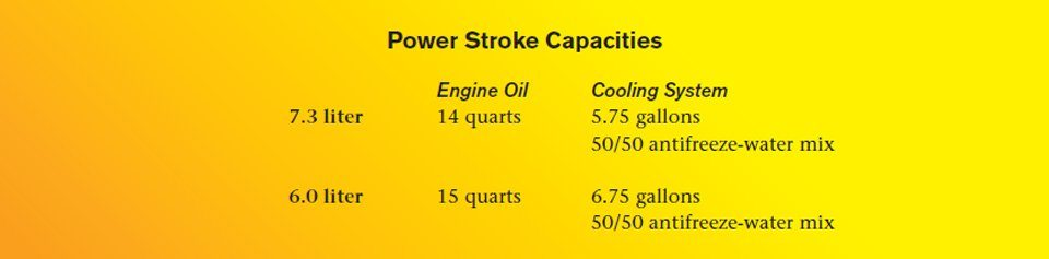 Ford Power Stroke History, Torque Sequences, and Fault Codes 7.3