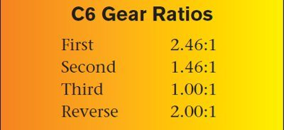 Everything You Want to Know About Ford C4 and C6 Transmissions c6