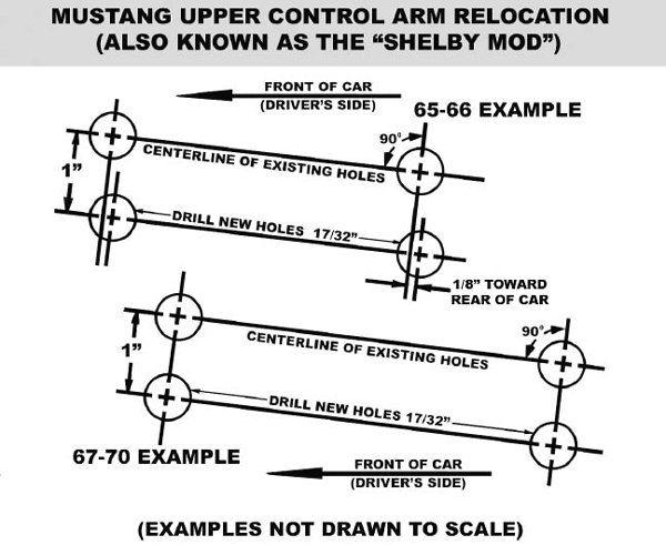 ford crown victoria front suspension diagram