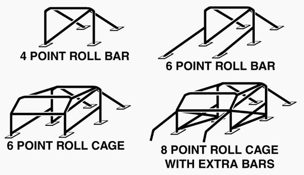 """A roll cage is built off of the main hoop of a four-point roll bar. Roll cages come in many shapes and sizes. They are referred to as 6-point cages, 8-point cages, etc. Basically, the """"point"""" designation comes from the number of points where the cage intersects the chassis."""
